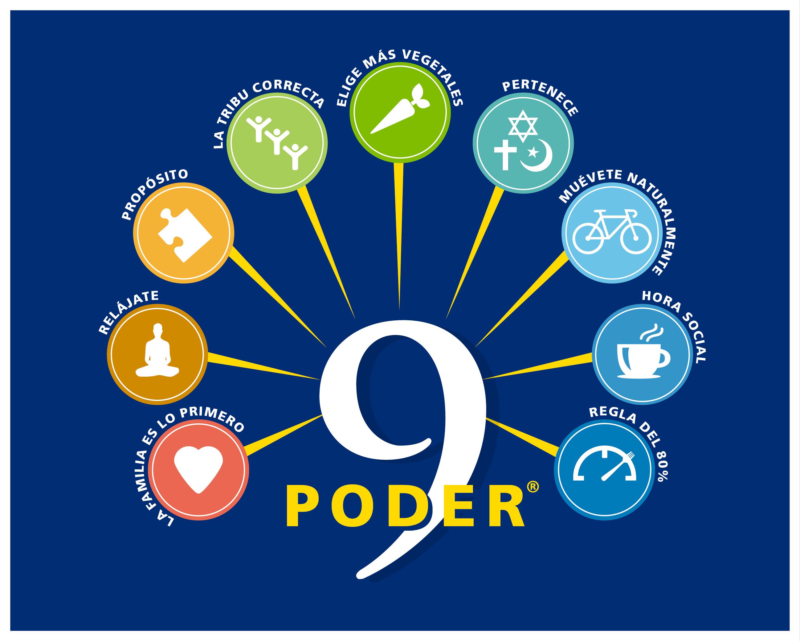 PowerUPpart2_homepage_spanish