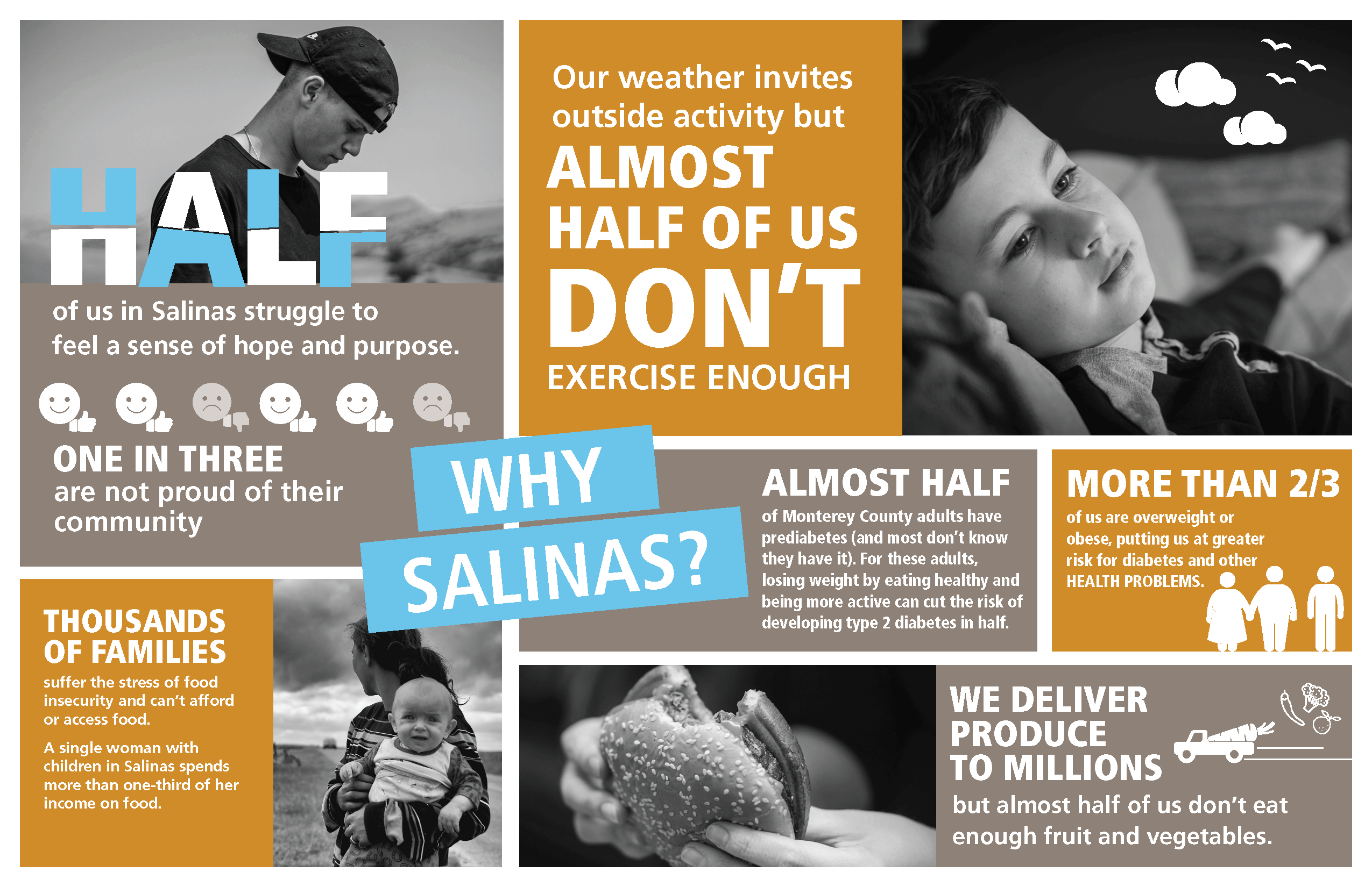 Why Salinas? Half of us in Salinas struggle to feel a sense of purpose. Almost half of us don't exercise enough.